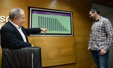 Aprobados 71 millones de euros de Presupuesto para la Diputación de Huesca con medidas para fijar población y propuestas de todos los grupos