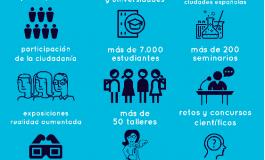El concurso de microrrelatos de nanociencia del CSIC Aragón premia la creatividad